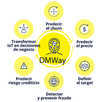 DMWay1