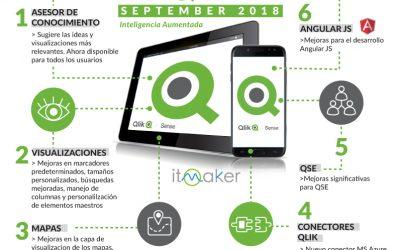Novedades en Qlik Sense Septiembre 2018